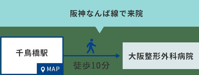阪神なんば線で来院の場合、千鳥橋駅から徒歩10分。